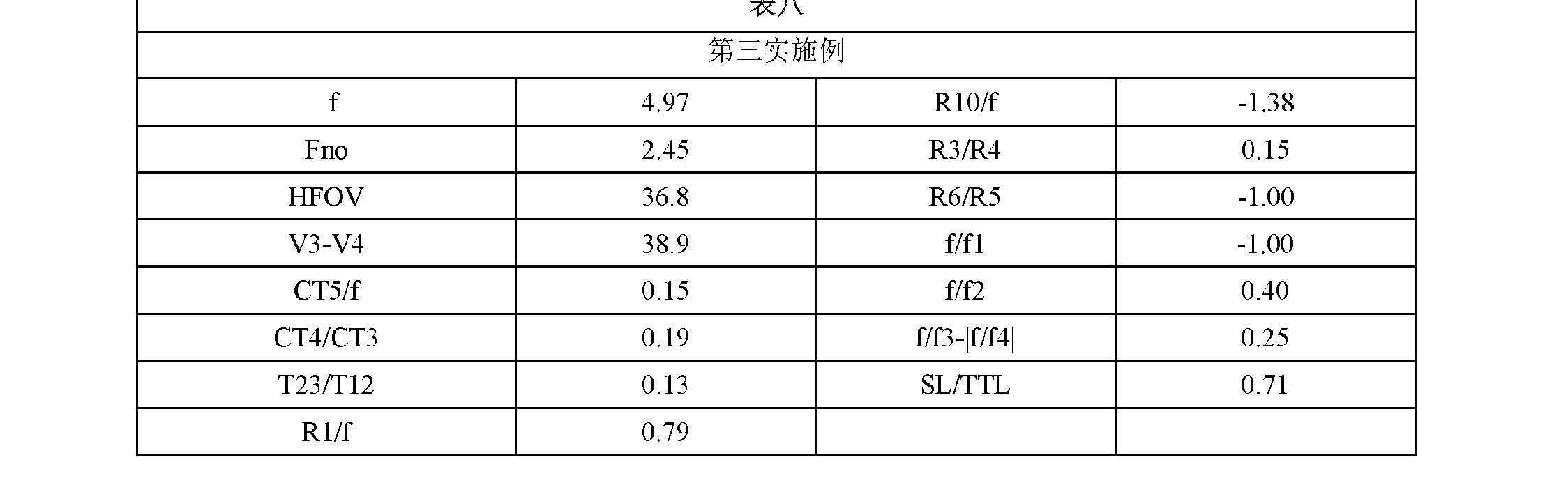 Figure CN202166776UD00152