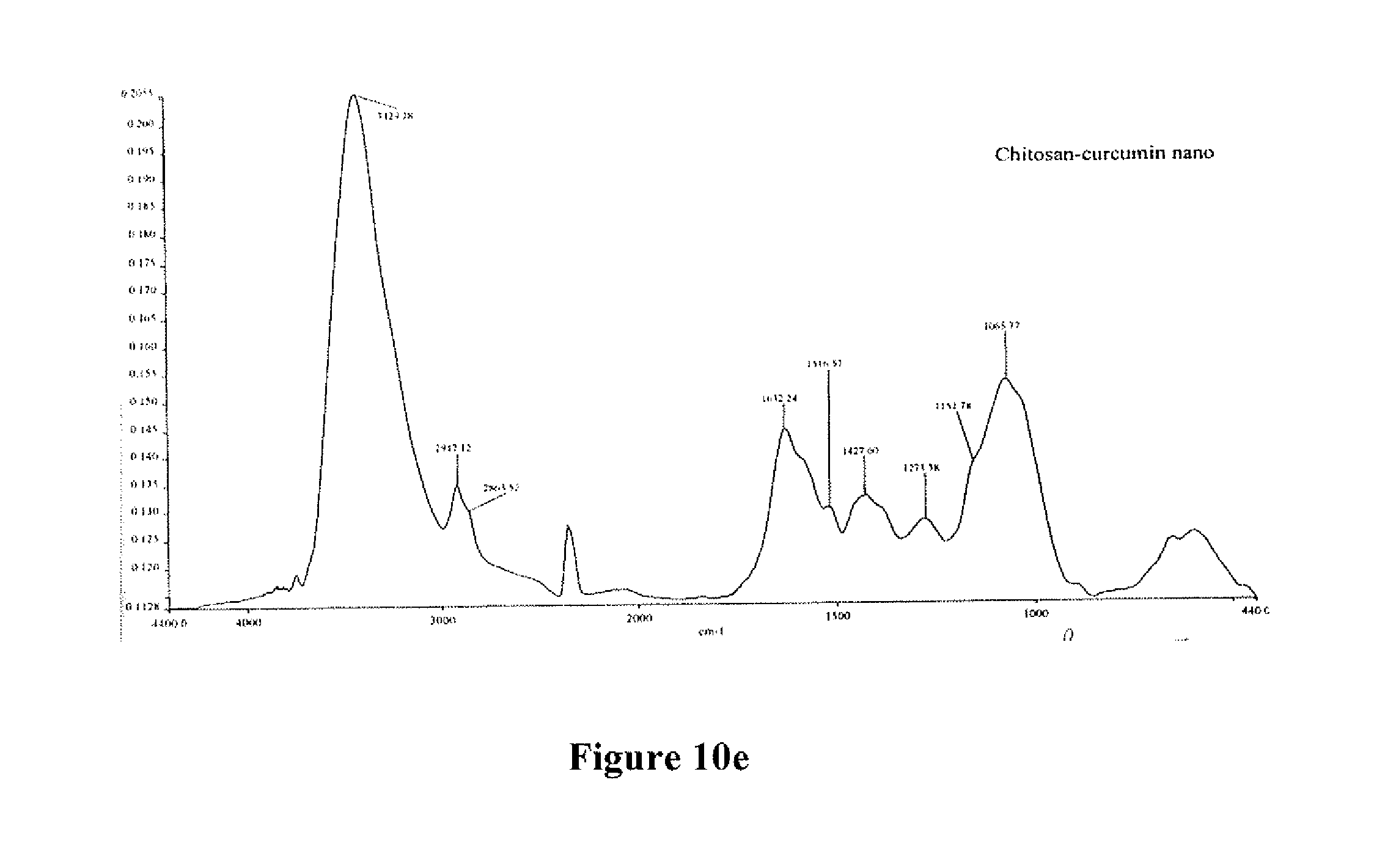 US20110190399A1 - Curcumin nanoparticles and methods of