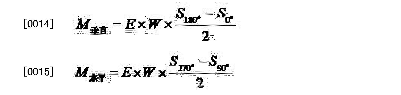 Figure CN102323058BD00051