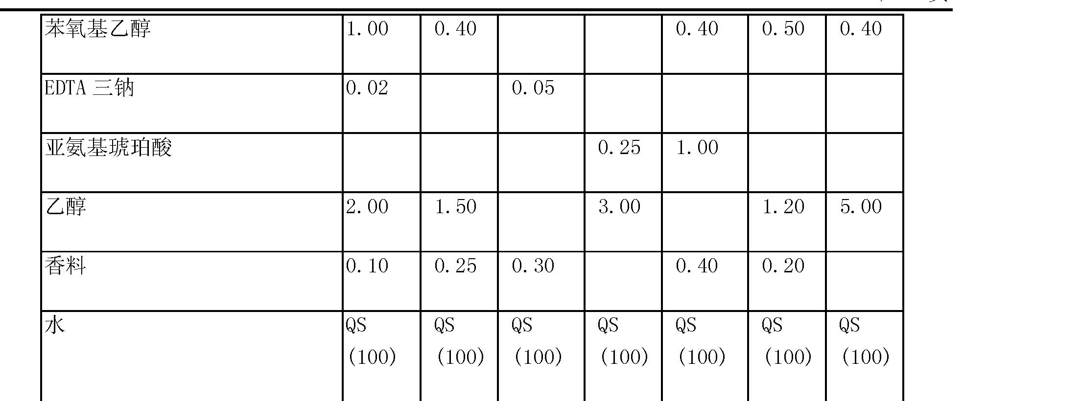 Figure CN101278051BD01541