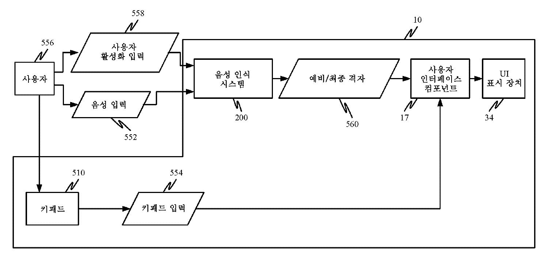 Figure R1020087008862