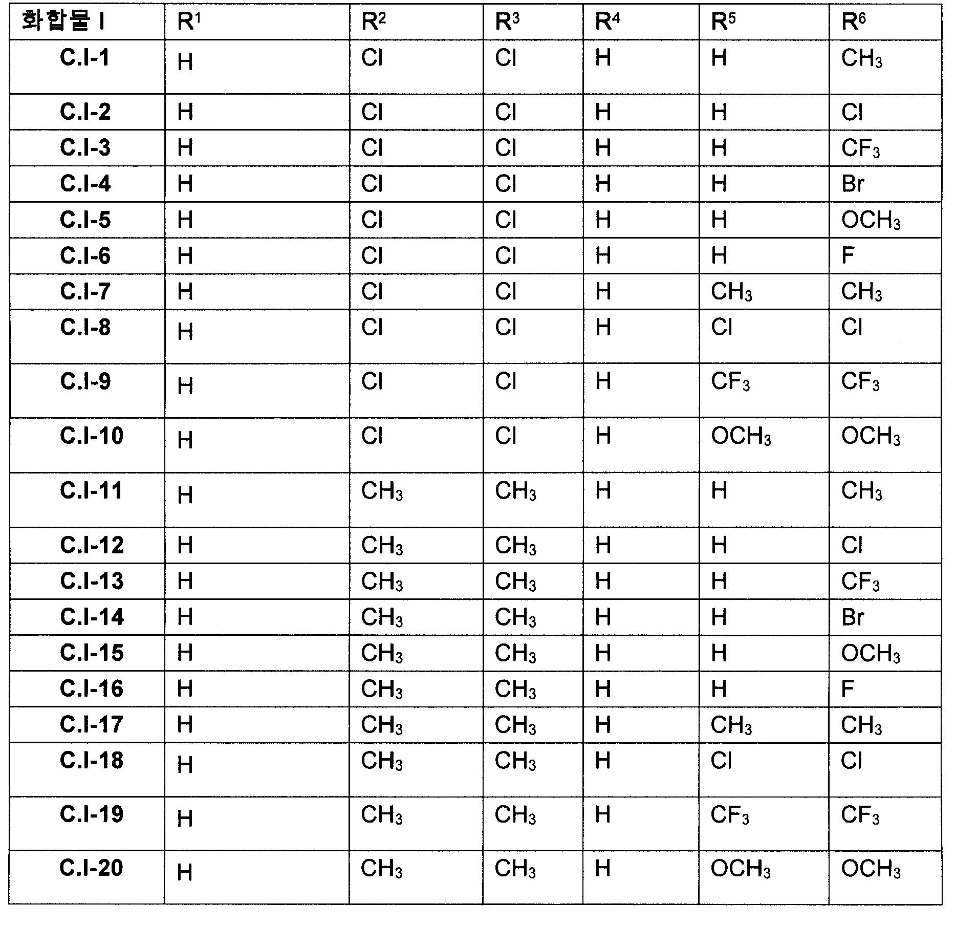 Figure 112009060332816-PCT00008