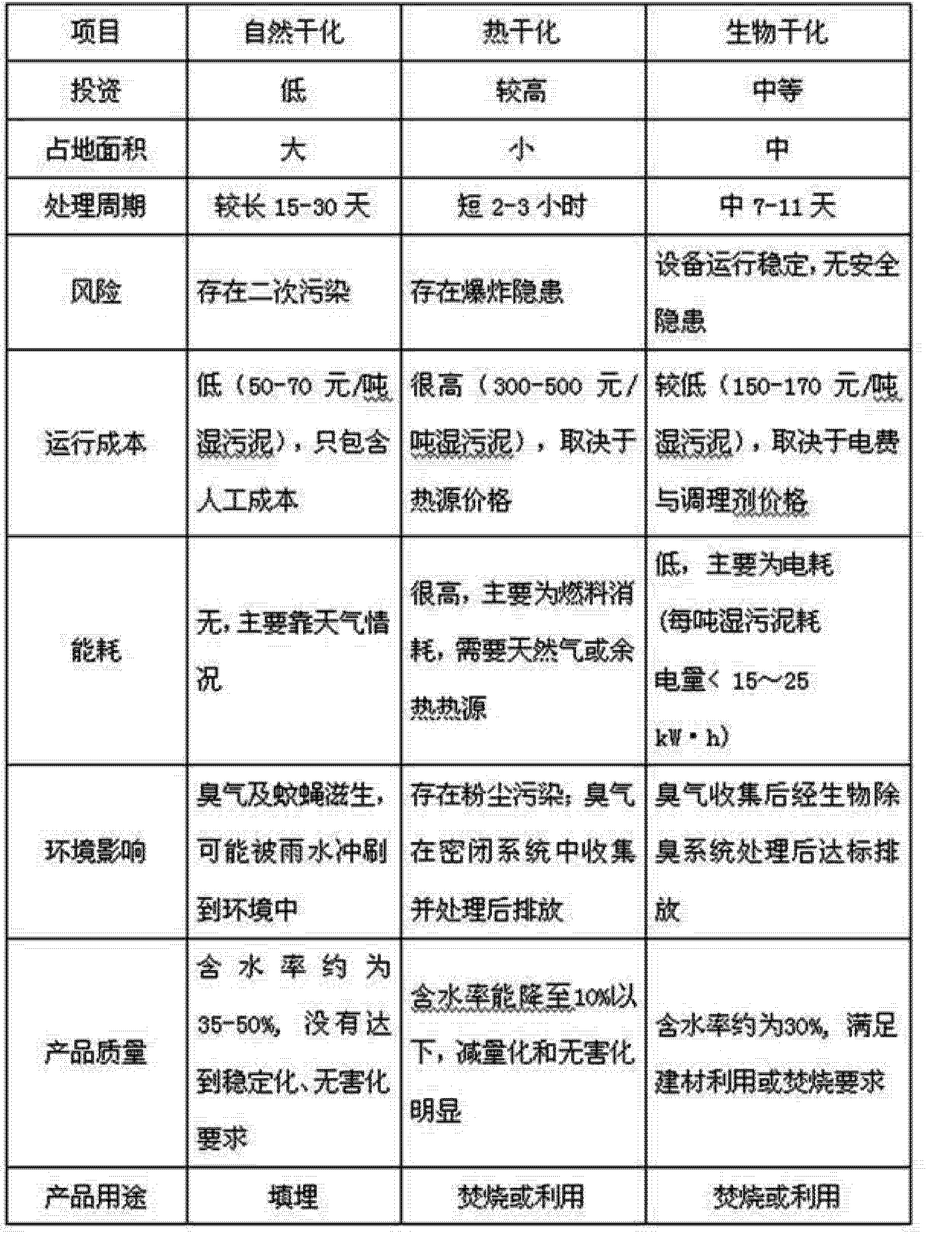 Figure CN104529112AD00051