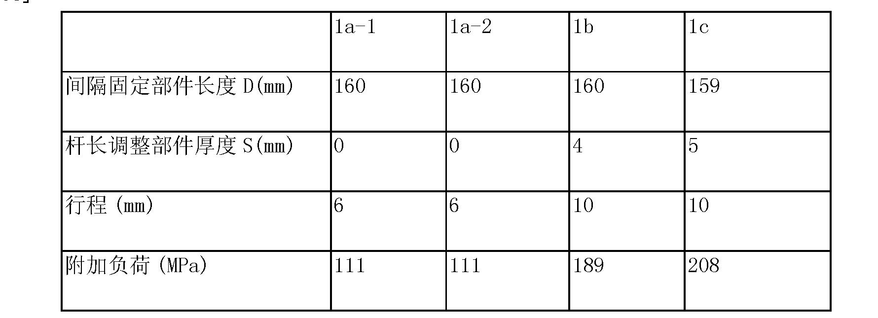 Figure CN103402667AD00101