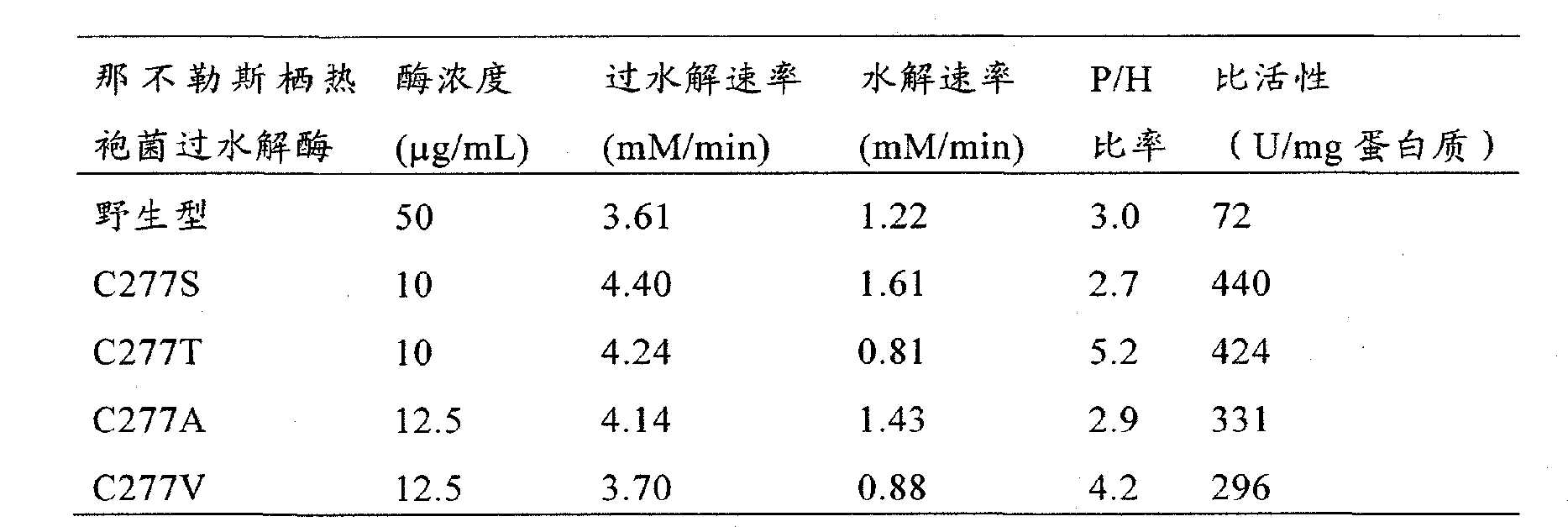 Figure CN102264894AD00691