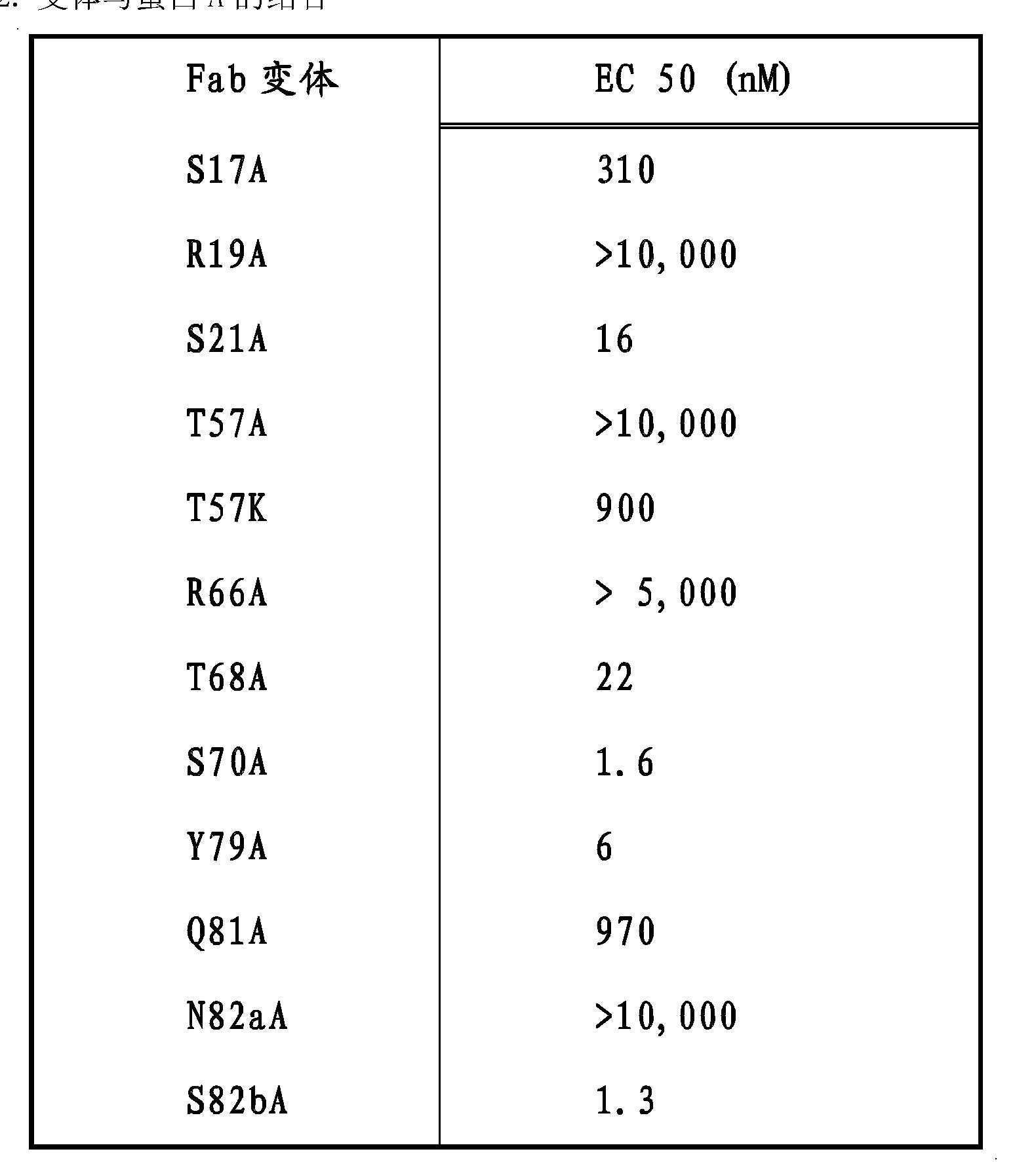 Figure CN102264759BD00321