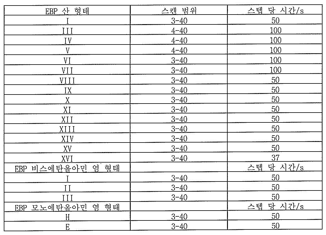 Figure 112011076680801-pct00006