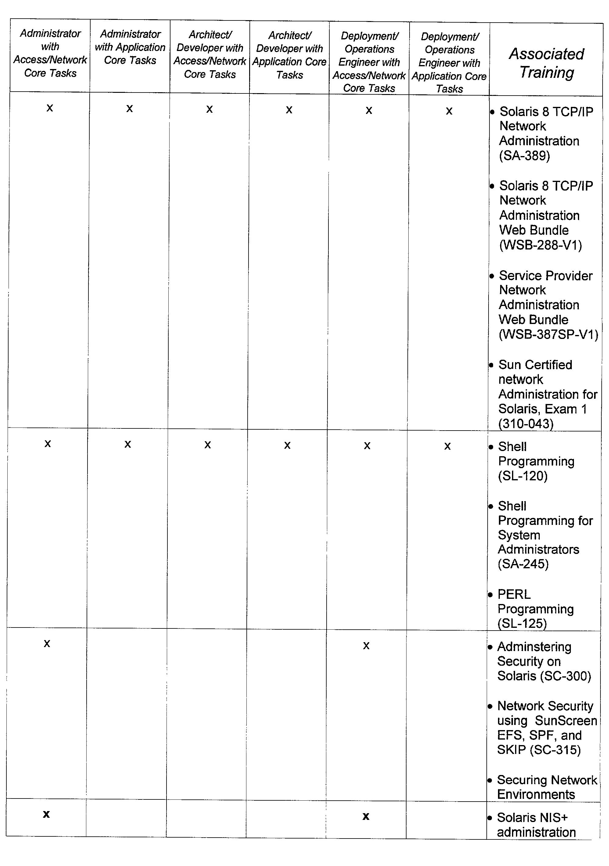 Figure US20030139953A1-20030724-P00016