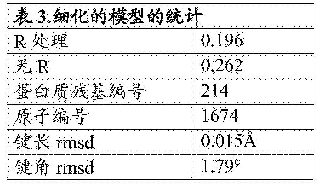 Figure CN108699543AD00321