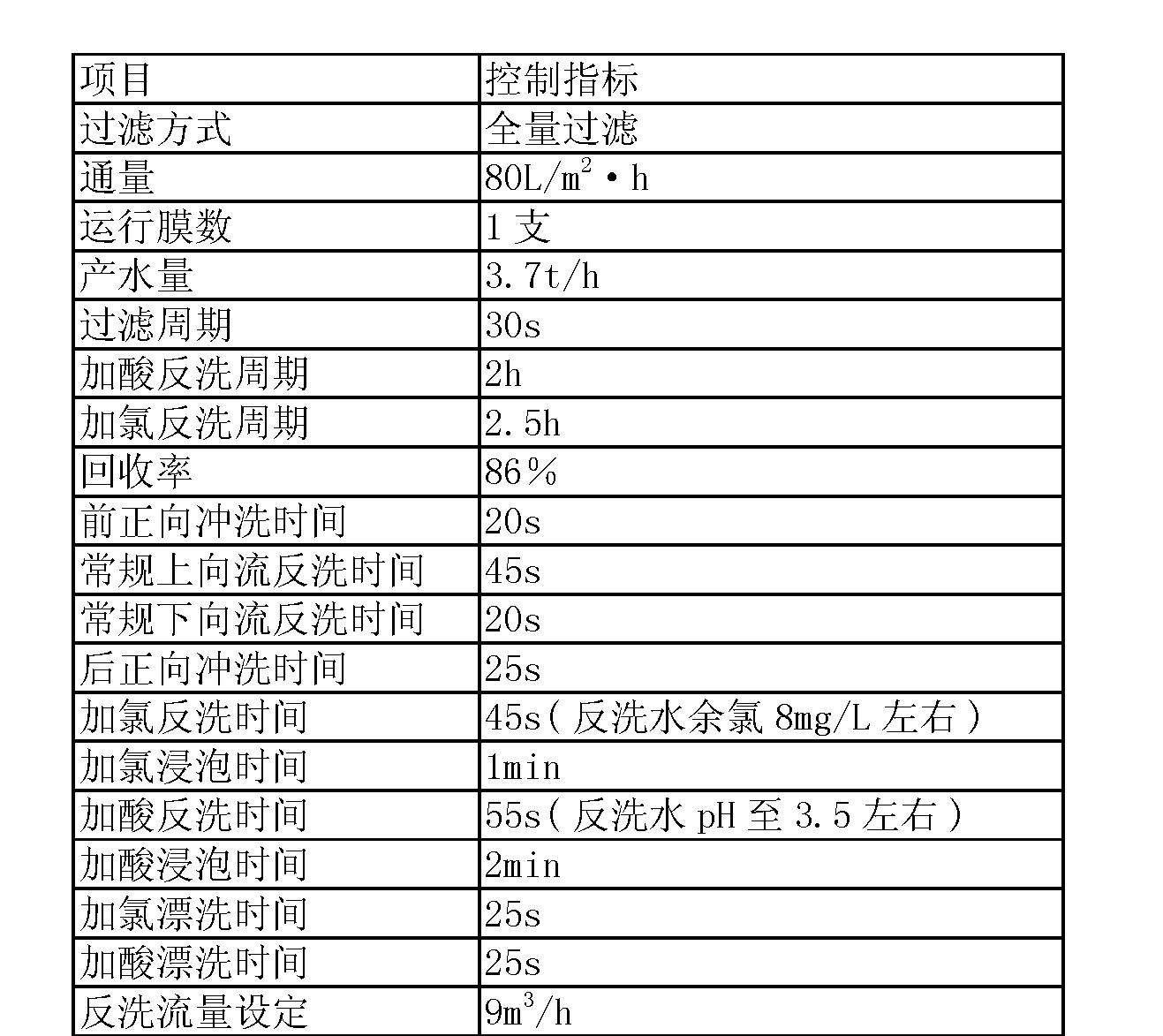 Figure CN101734816BD00063