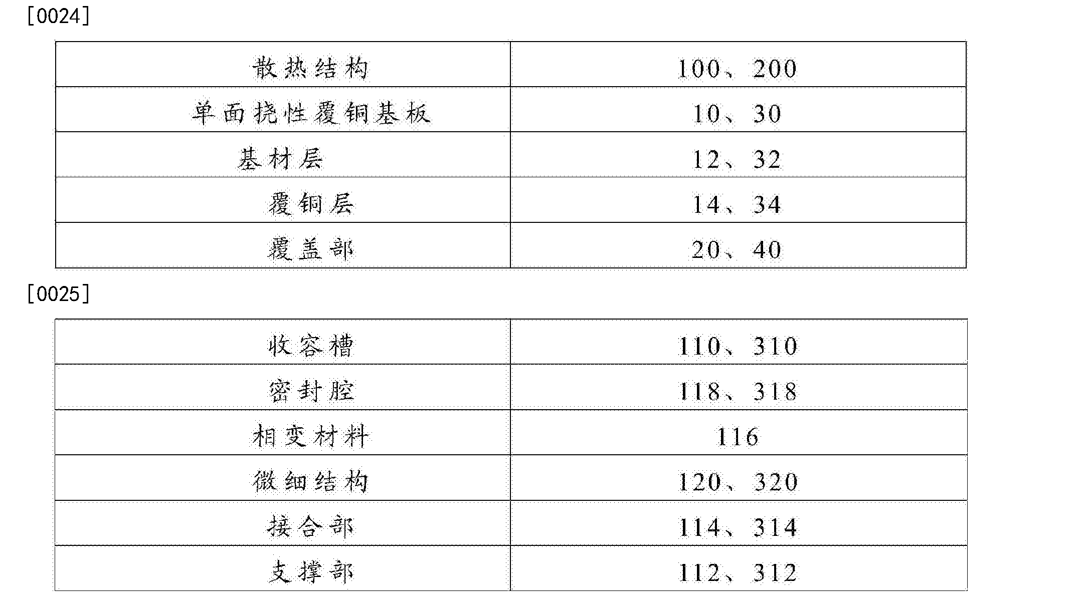 Figure CN107360695AD00041