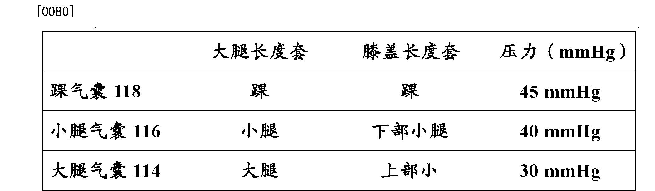 Figure CN102614074BD00121