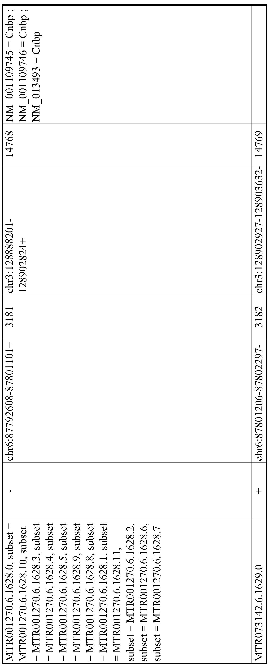 Figure imgf000632_0001
