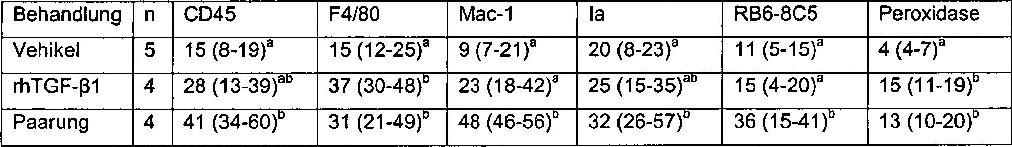fötusgewicht tabelle