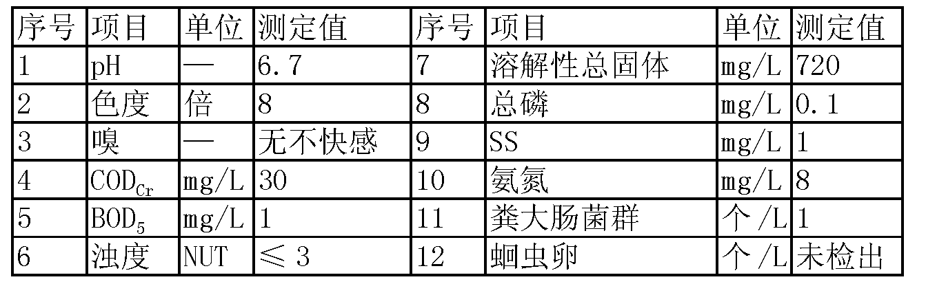 Figure CN103288303AD00123