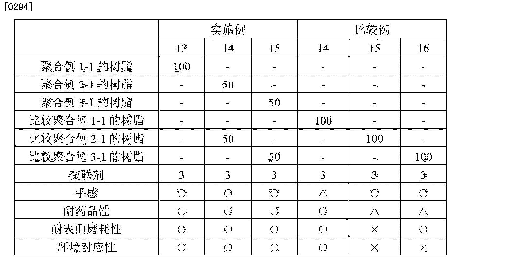 Figure CN102666655BD00302