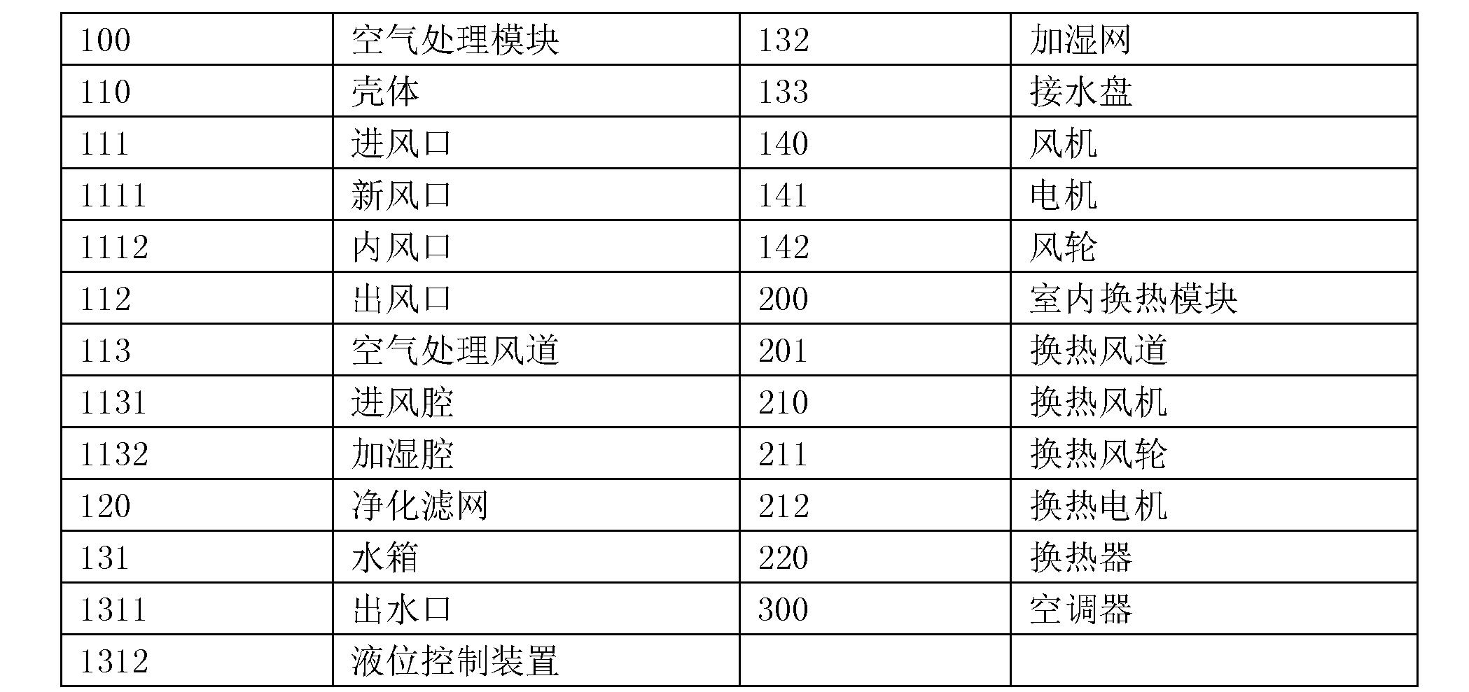 Figure CN207094813UD00051