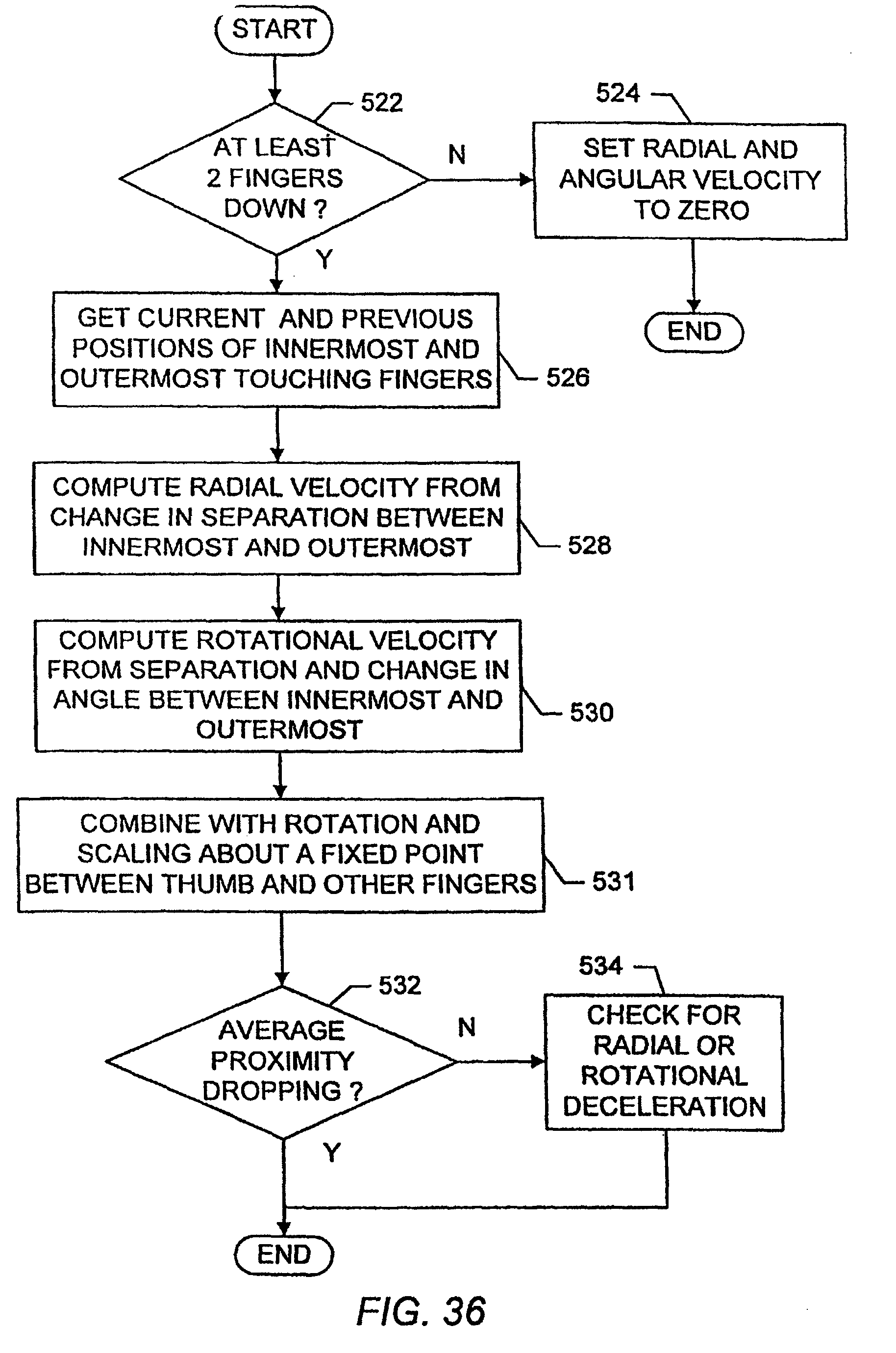 US8466880B2 - Multi-touch contact motion extraction - Google Patents
