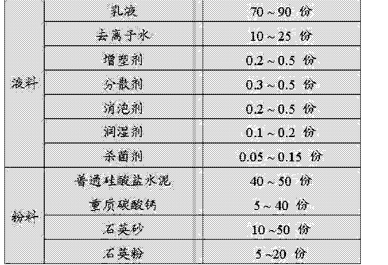 Figure CN105152603AD00051