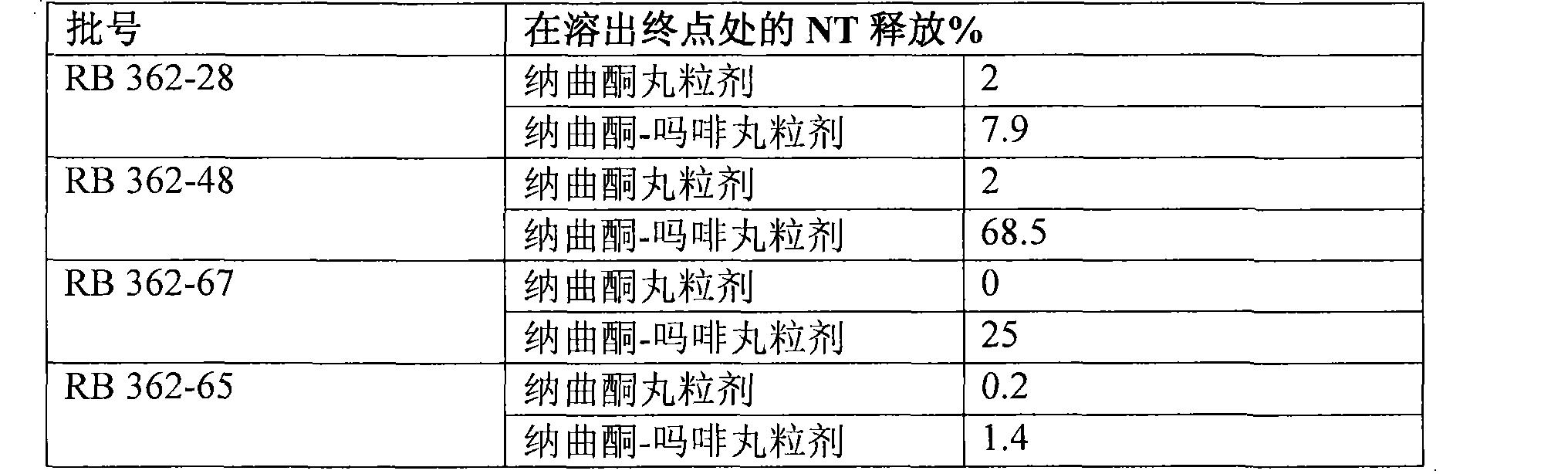 Figure CN101677963BD00331
