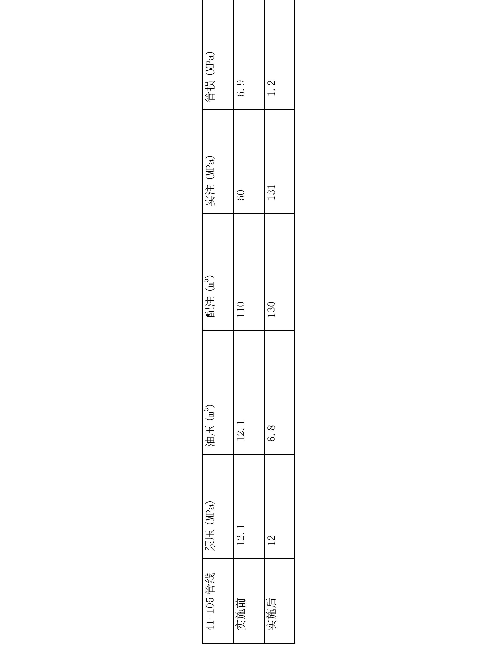 Figure CN101747881BD00061