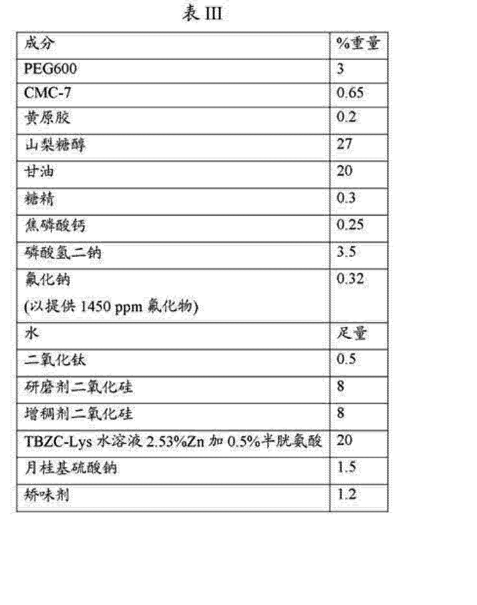 Figure CN104884033AD00331