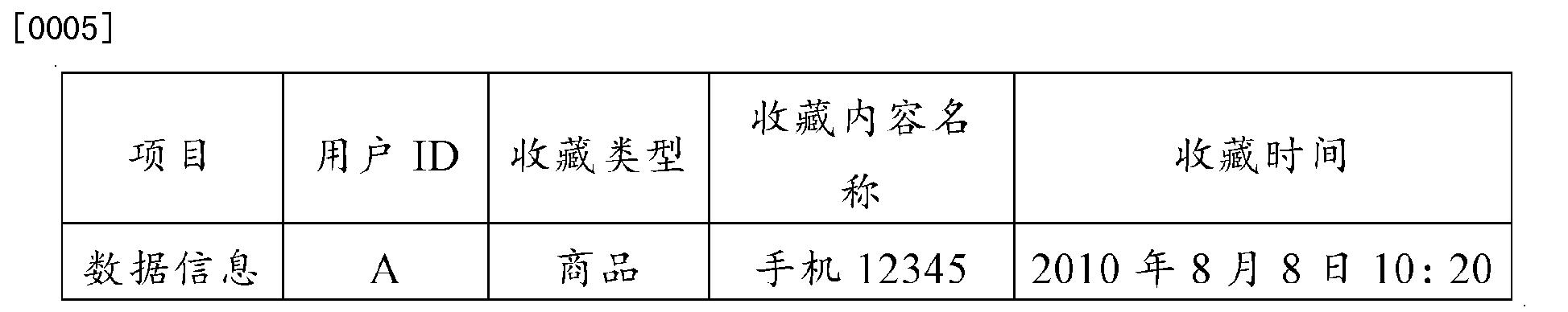 Figure CN102722481BD00061