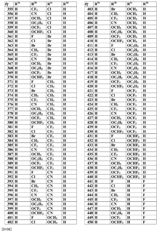 Figure CN103501615AD00171