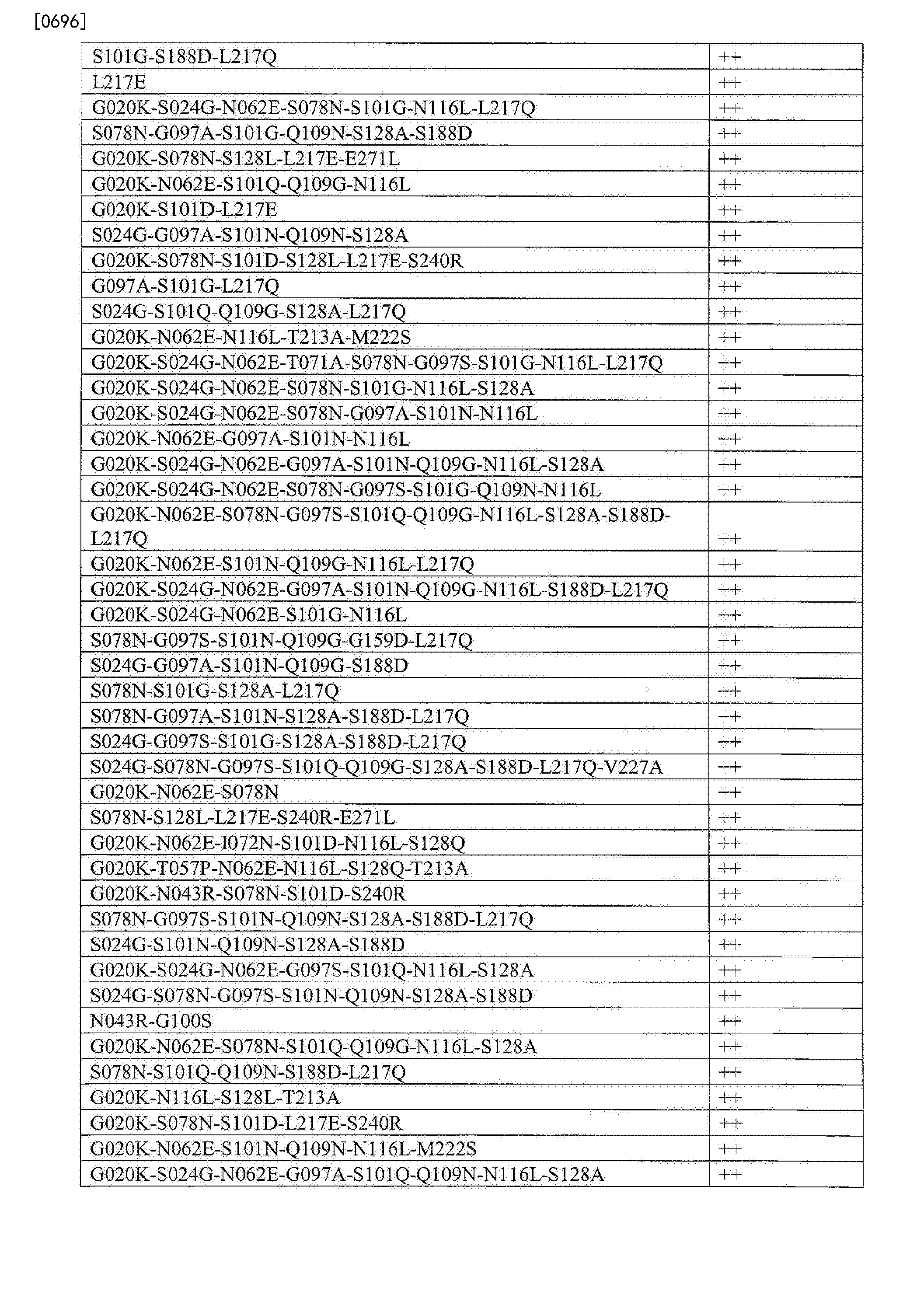 Figure CN103764823BD02971
