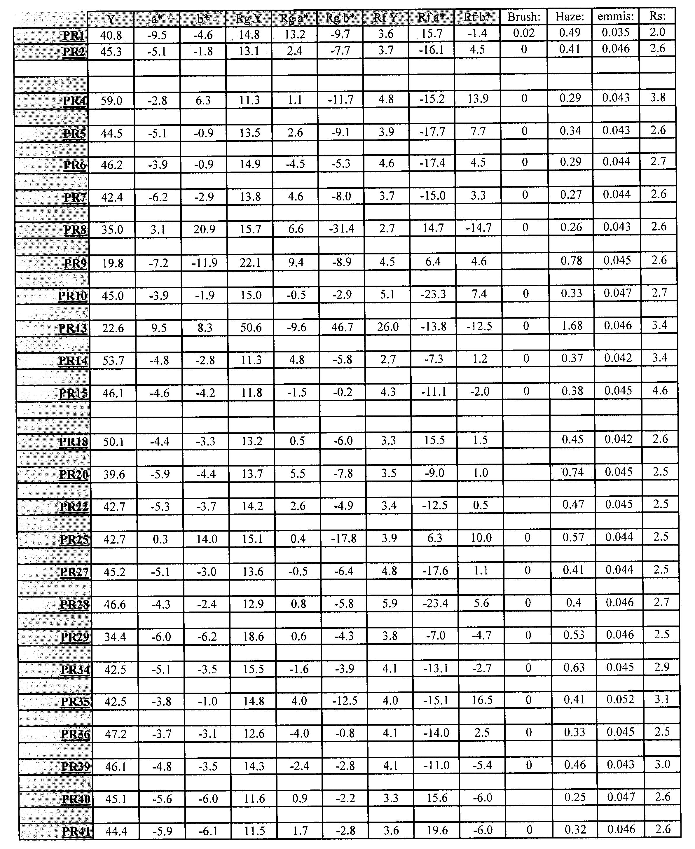Figure 112007089054445-pct00002