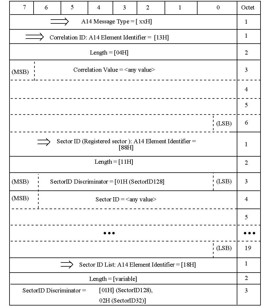 Figure US20060062180A1-20060323-C00019