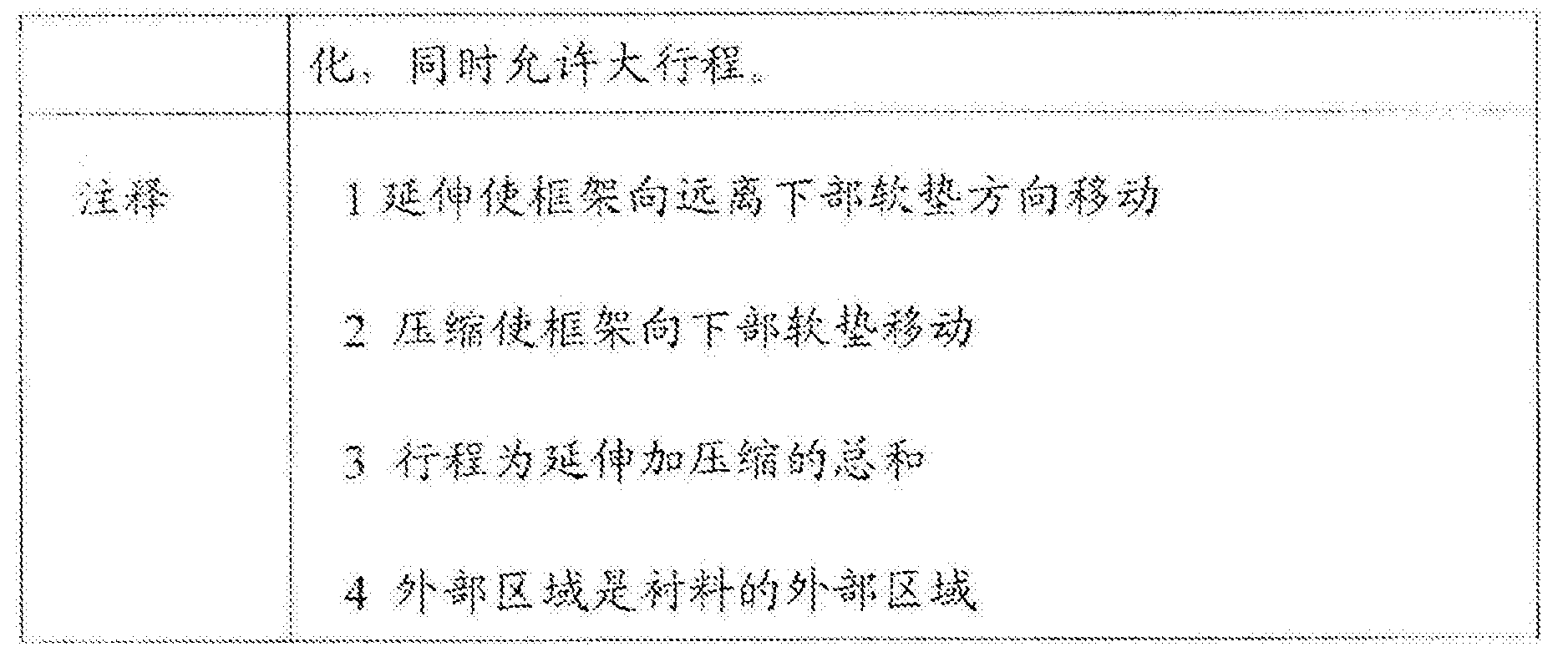 Figure CN106110464AD00241