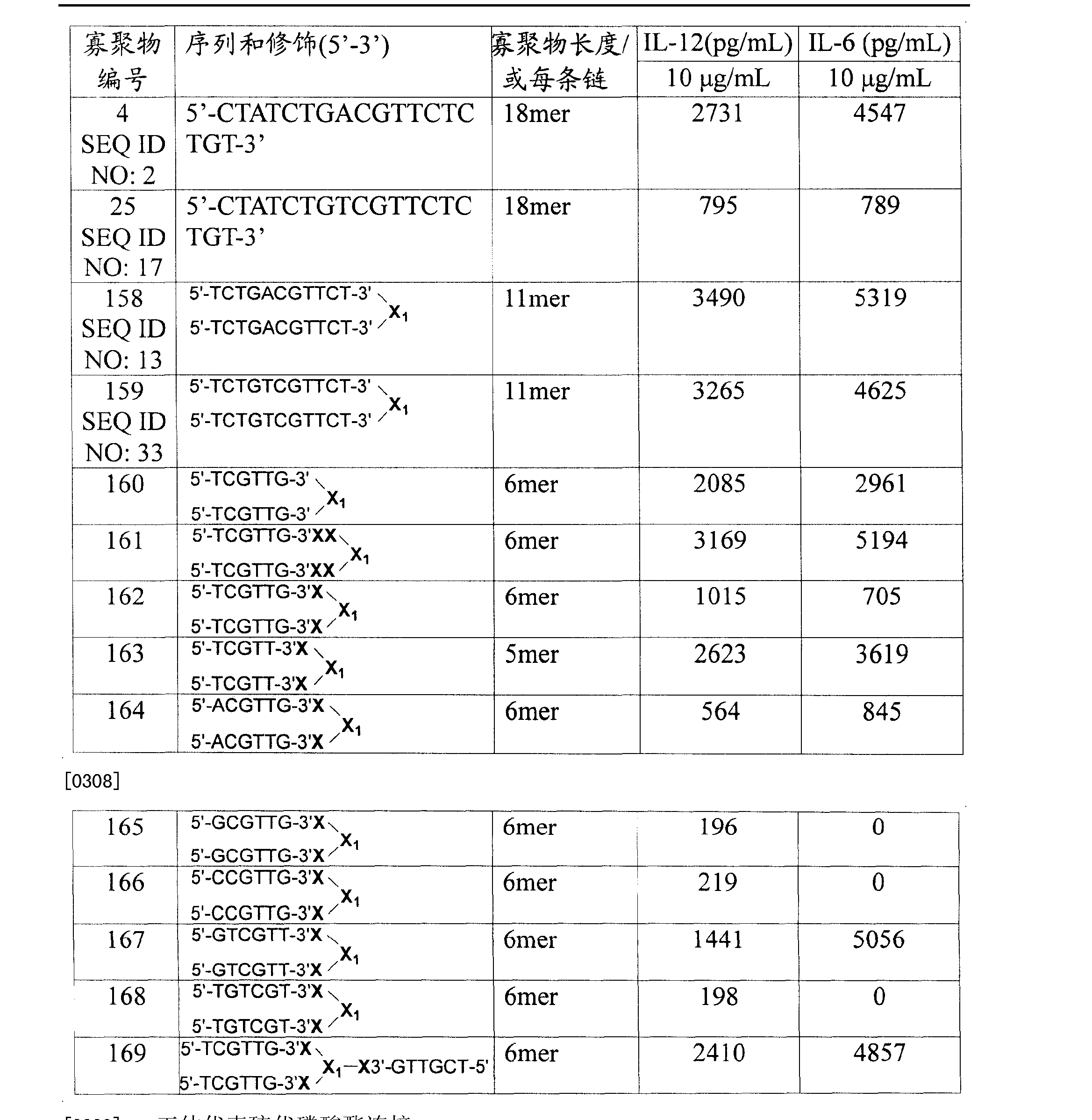 Figure CN101094594BD00501