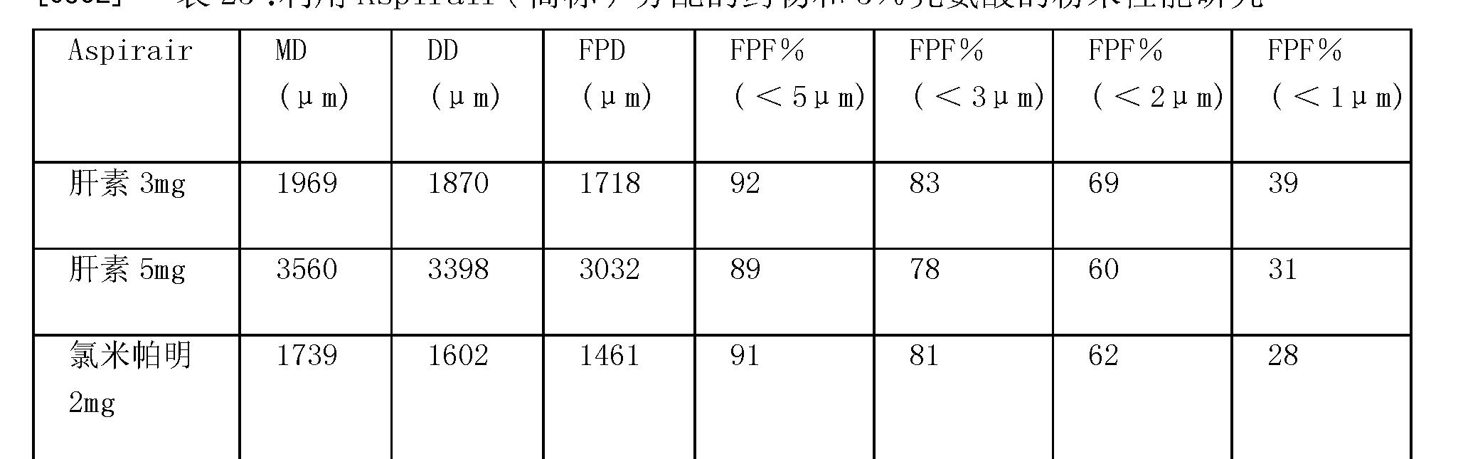 Figure CN1805731BD00551