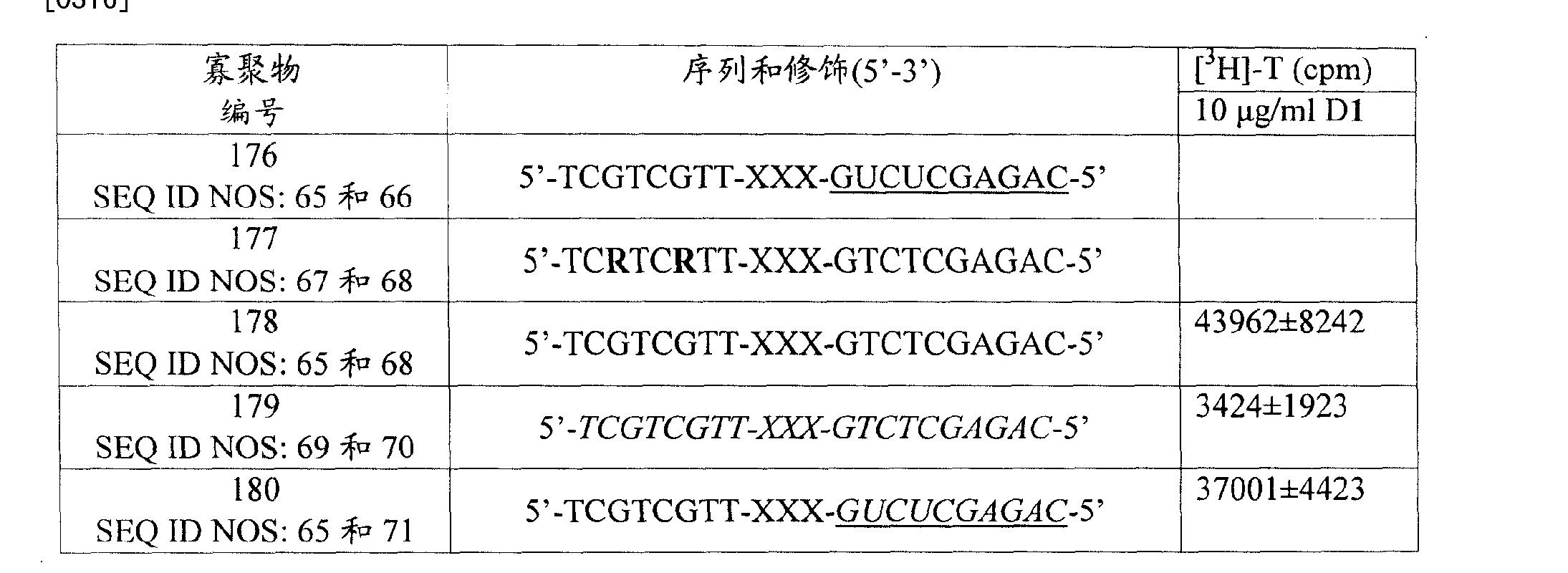 Figure CN101094594BD00512