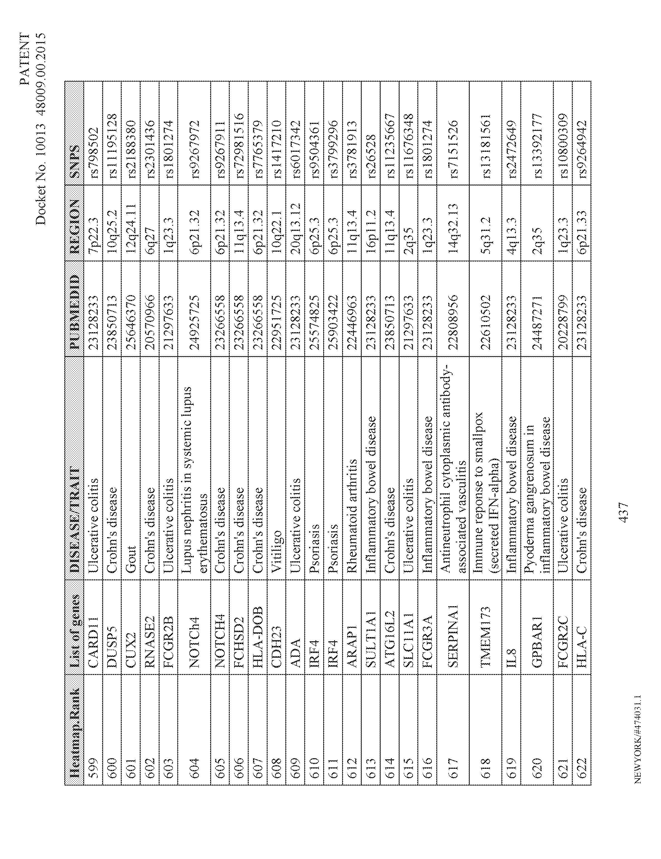 Figure imgf000439_0001