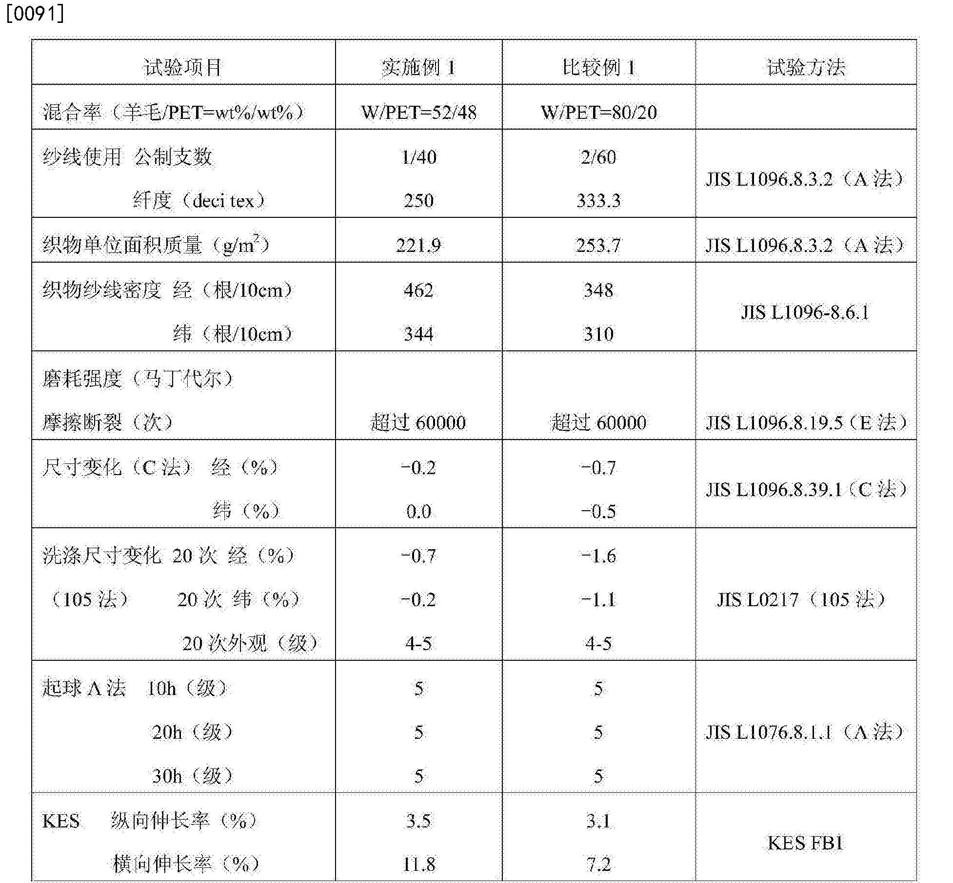 Figure CN109023625AD00081