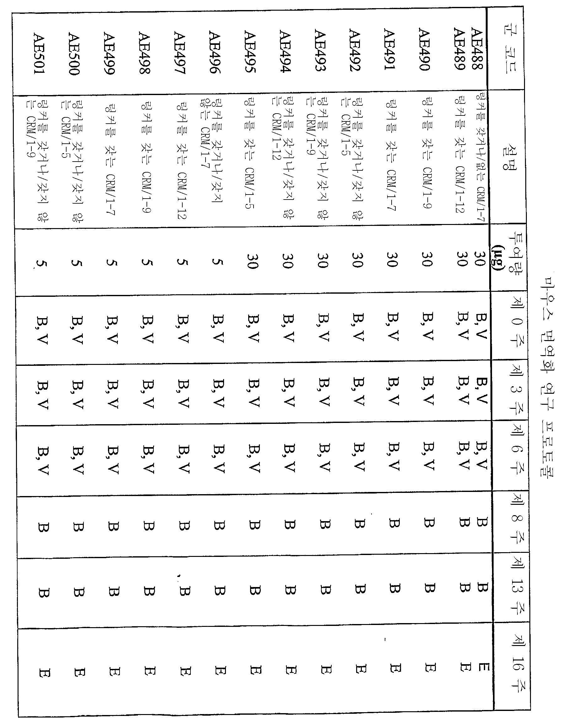 Figure 112011068200653-pat00015
