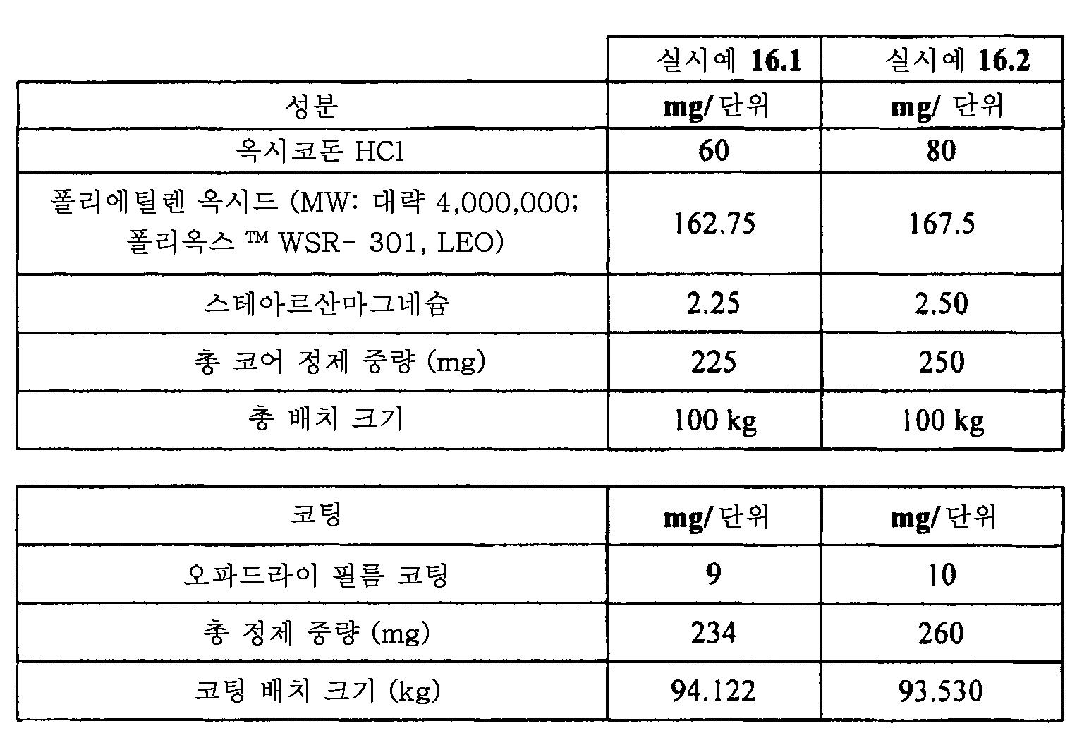 Figure pat00079