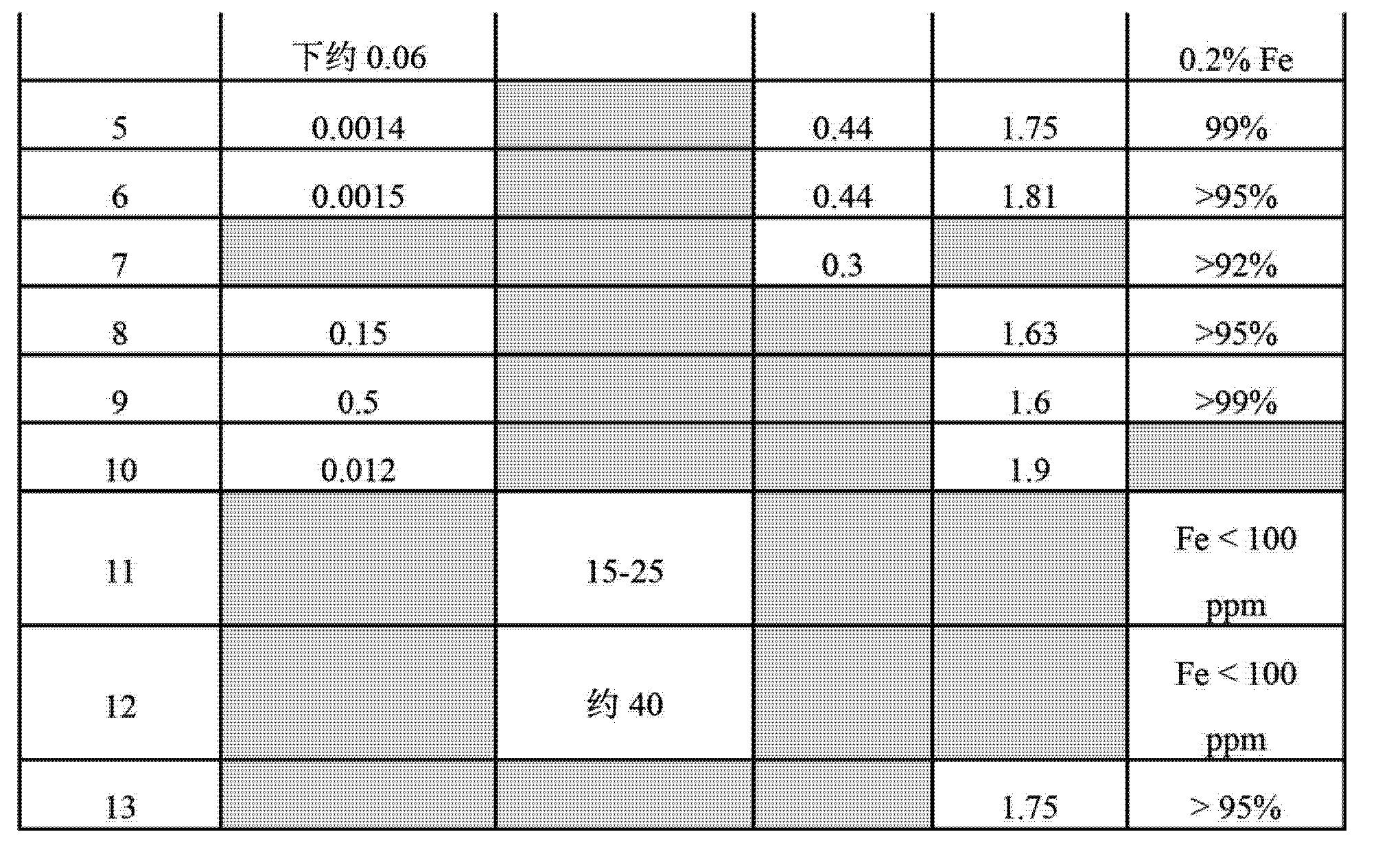 Figure CN102630355AD00221