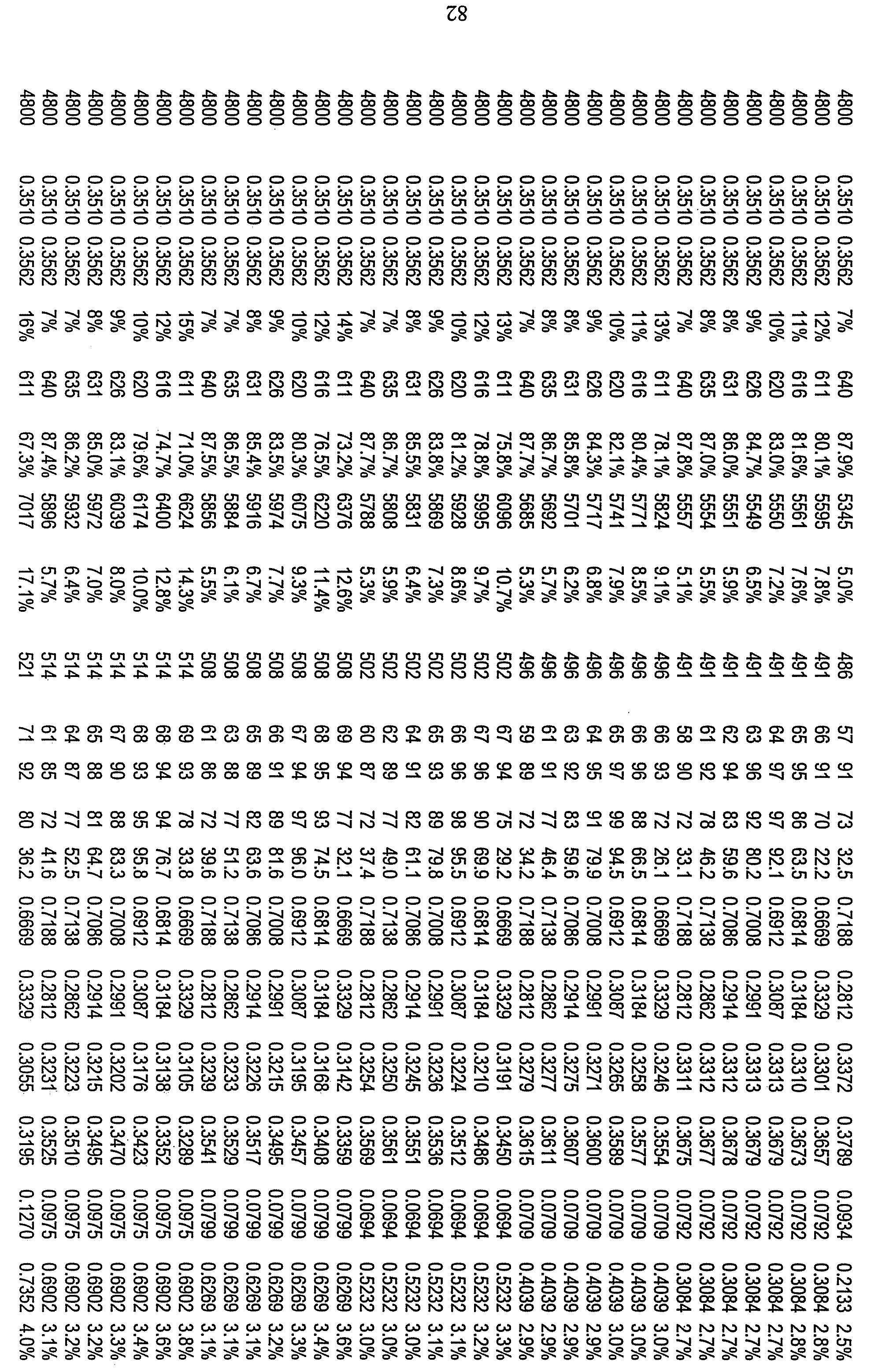Figure 112010029469117-pct00048