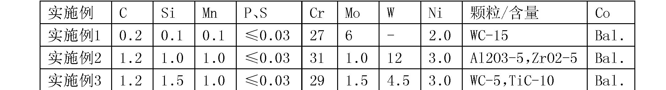 Figure CN108130530AD00051