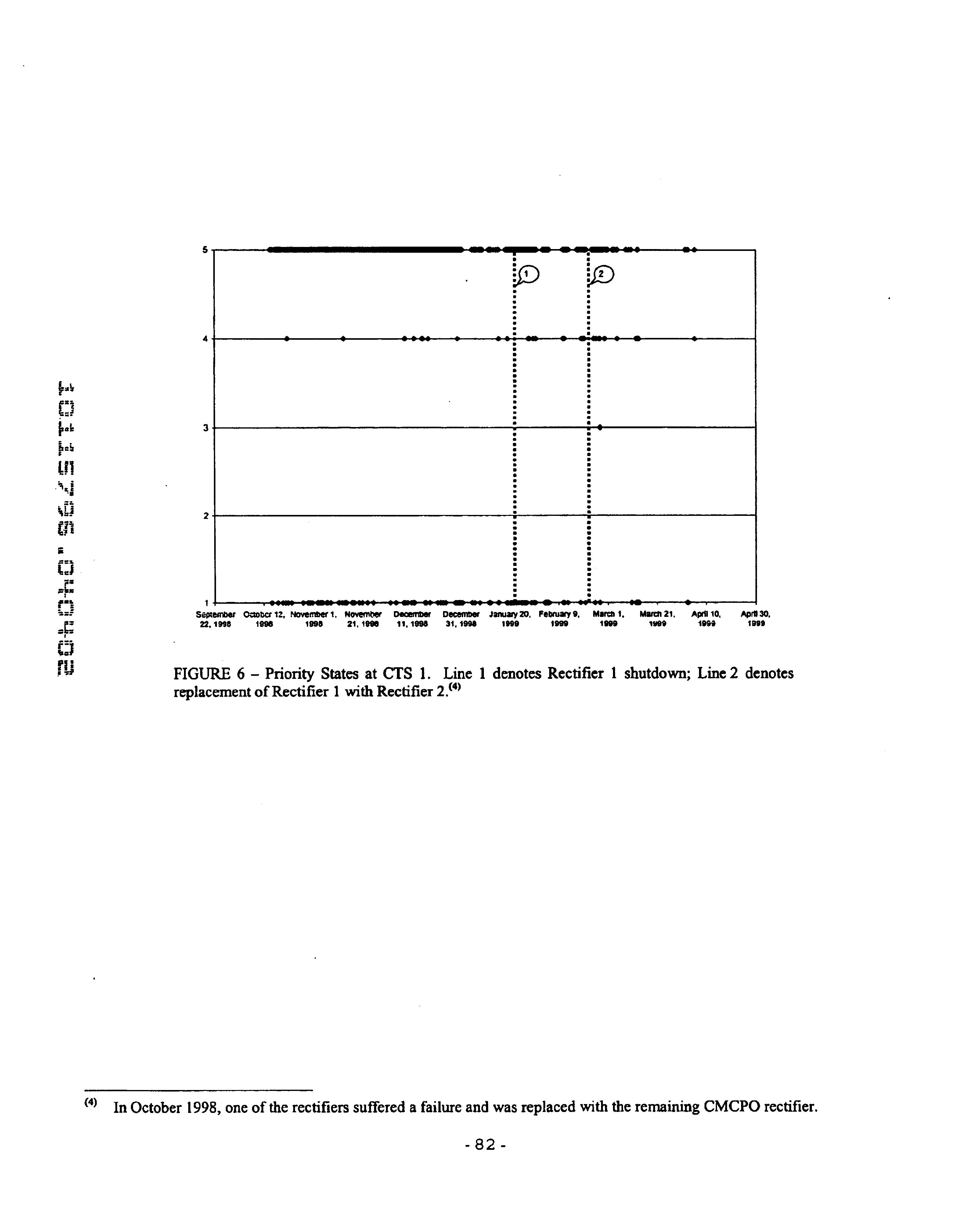 Figure US06744265-20040601-P00016