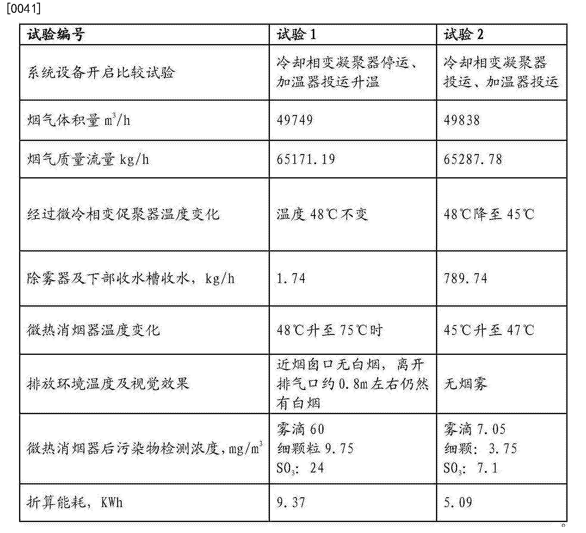 Figure CN205948591UD00061
