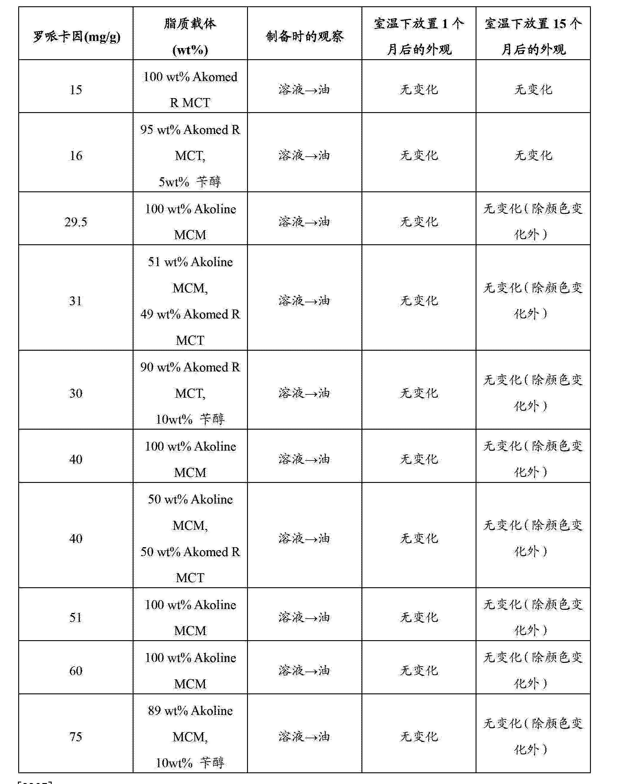 Figure CN102892408AD00111