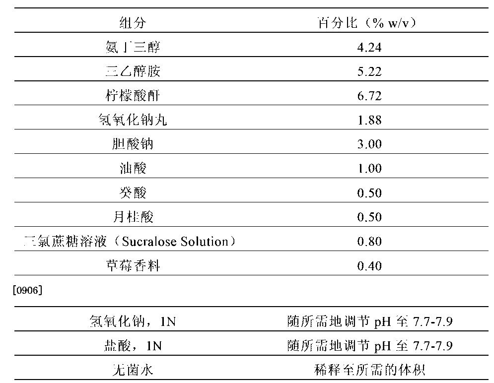 Figure CN103223160BD00761