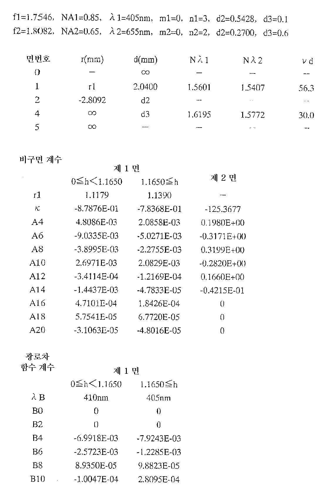 Figure 112004005701348-pat00014