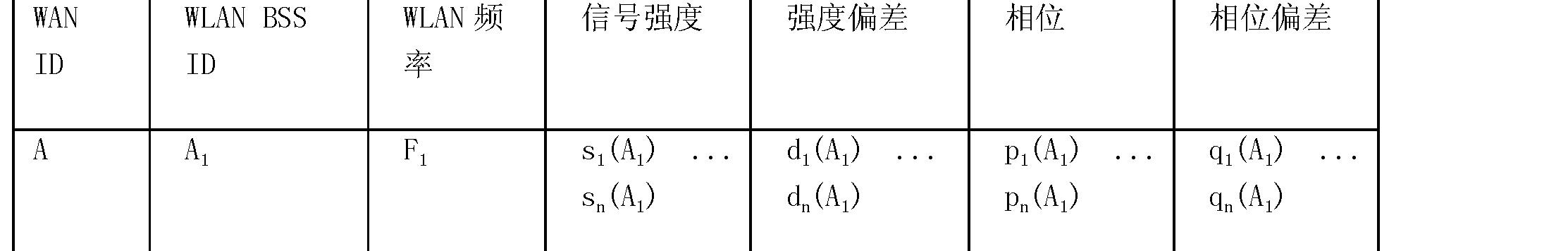 Figure CN101283617BD00081