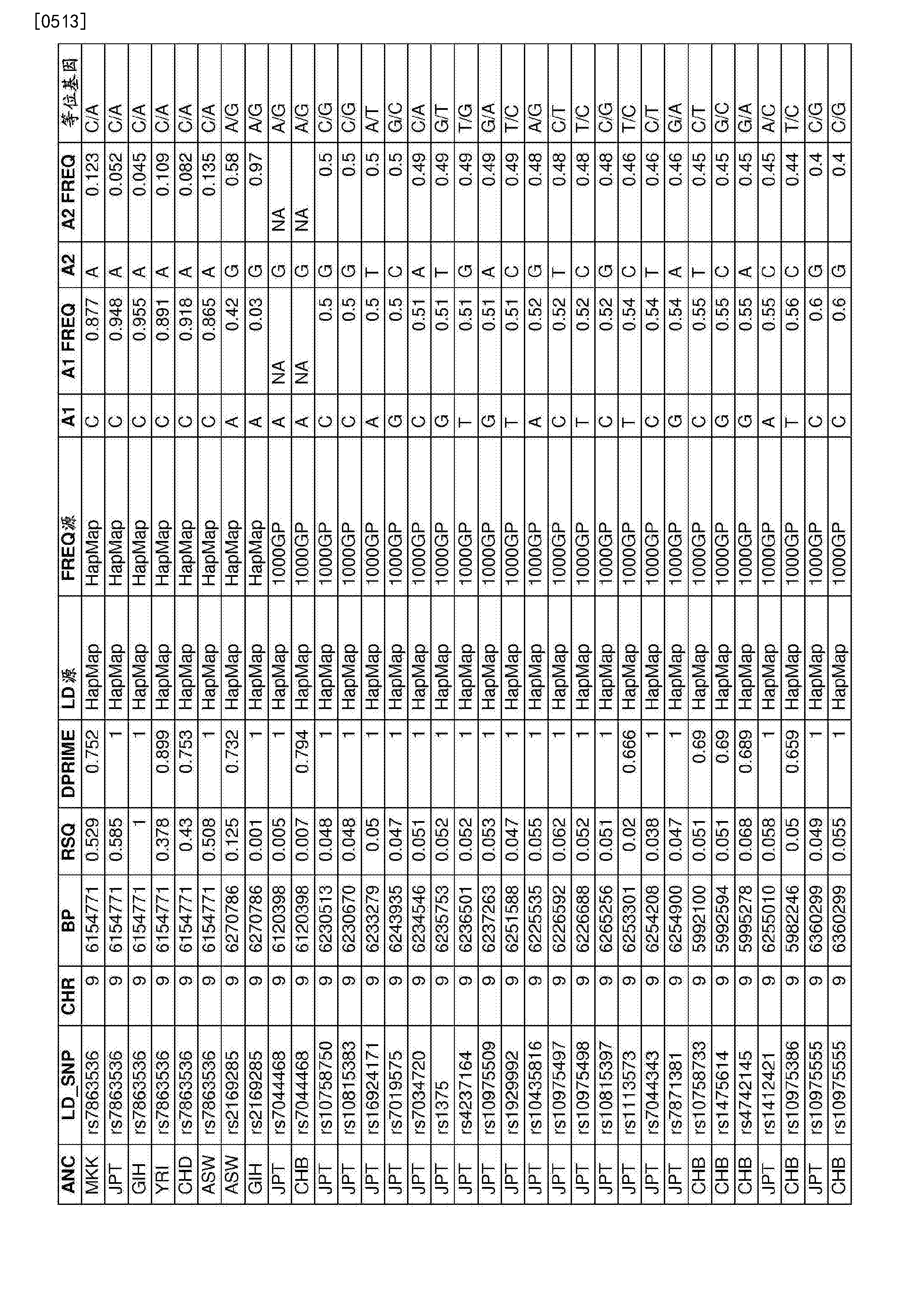 Figure CN107109494AD01841