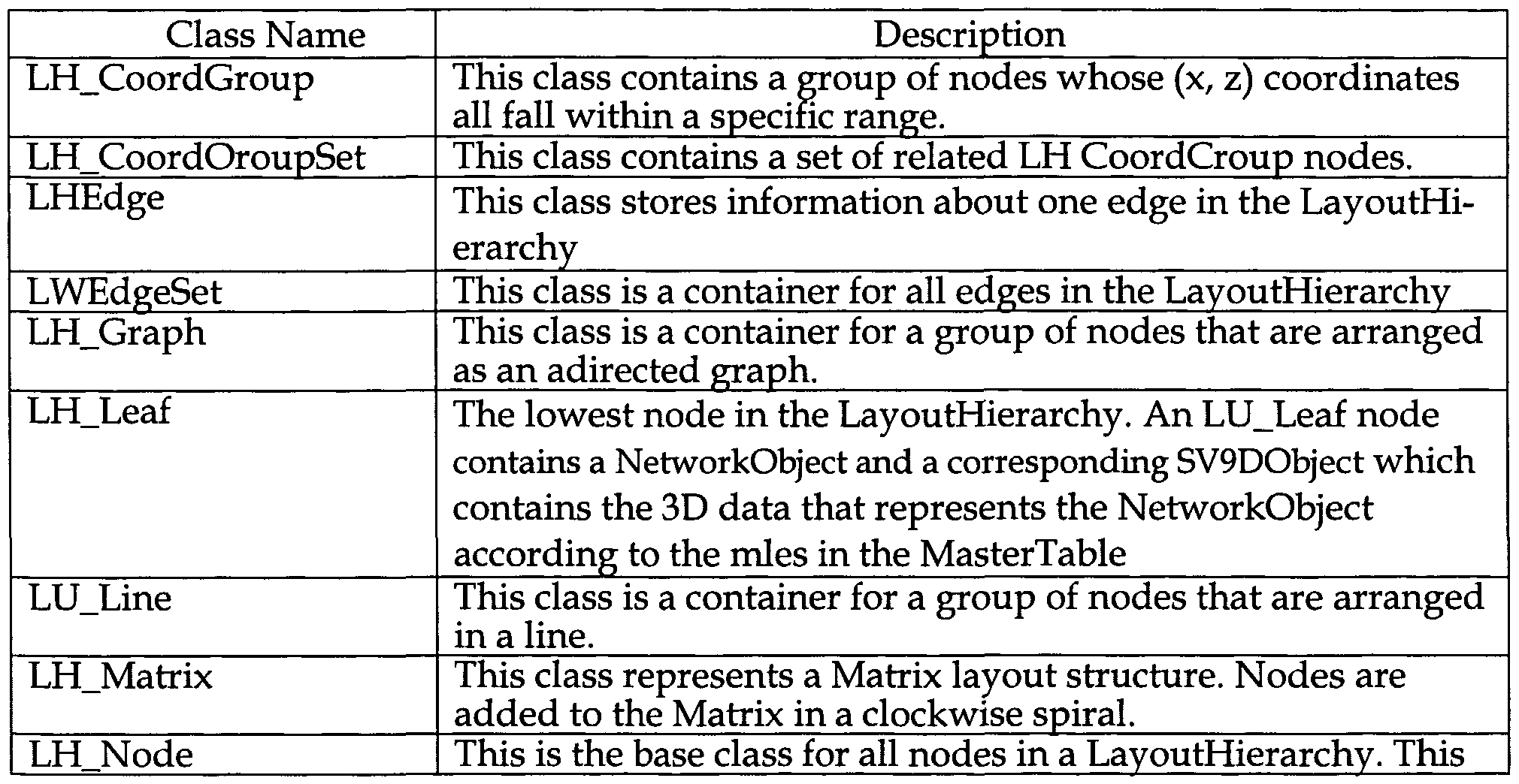 WO2002088925A1 - A data processing and observation system - Google